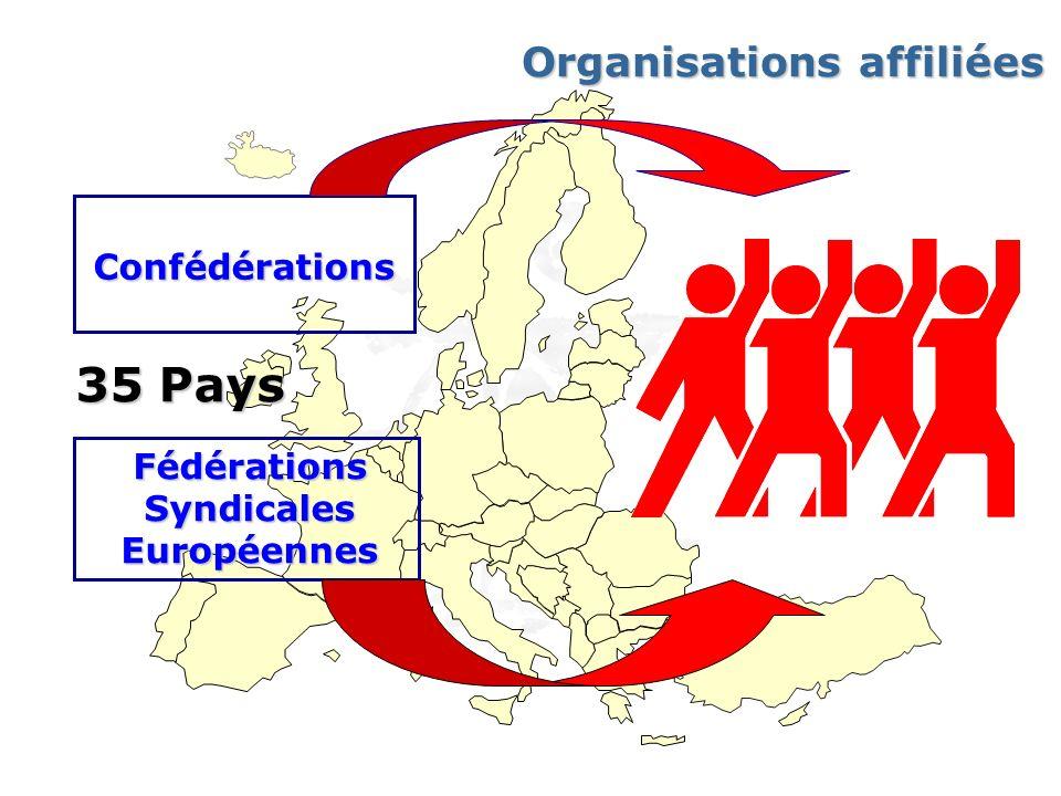 Organisations affiliées Confédérations Fédérations Syndicales Européennes 35 Pays