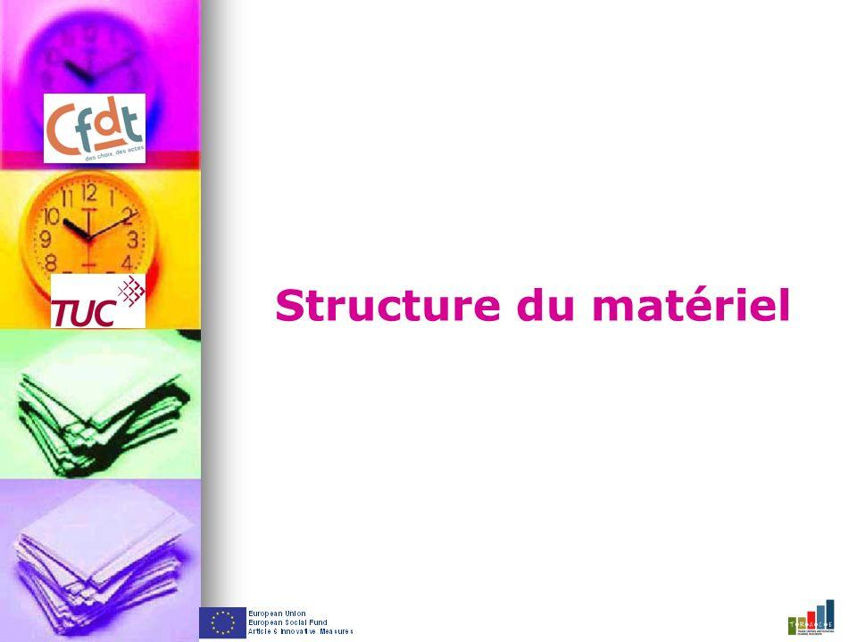 Structure du matériel