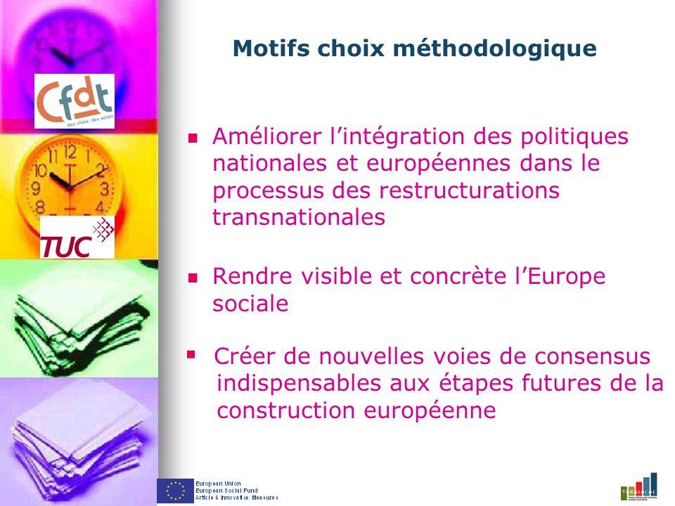 Motifs choix méthodologique Améliorer lintégration des politiques nationales et européennes dans le processus des restructurations transnationales Rendre visible et concrète lEurope sociale Créer de nouvelles voies de consensus indispensables aux étapes futures de la construction européenne