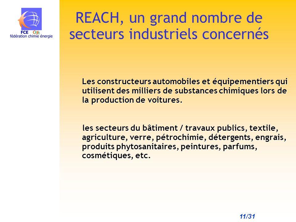 11/31 Les constructeurs automobiles et équipementiers qui utilisent des milliers de substances chimiques lors de la production de voitures.