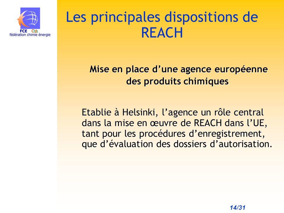 14/31 Les principales dispositions de REACH Mise en place dune agence européenne des produits chimiques Mise en place dune agence européenne des produits chimiques Etablie à Helsinki, lagence un rôle central dans la mise en œuvre de REACH dans lUE, tant pour les procédures denregistrement, que dévaluation des dossiers dautorisation.