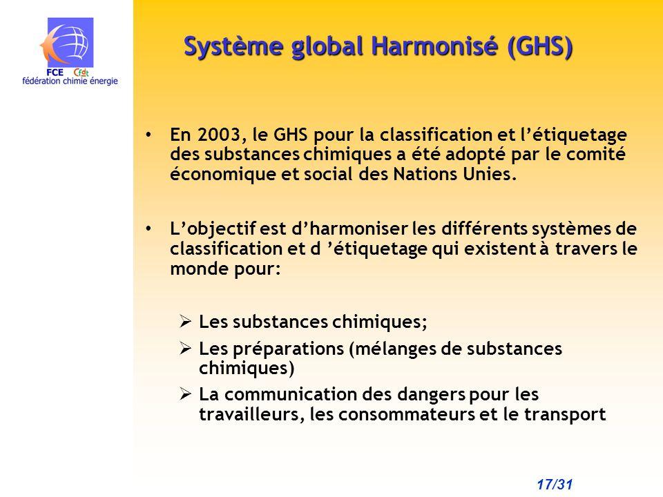 17/31 Système global Harmonisé (GHS) En 2003, le GHS pour la classification et létiquetage des substances chimiques a été adopté par le comité économique et social des Nations Unies.