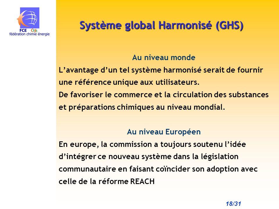 18/31 Système global Harmonisé (GHS) Au niveau monde Lavantage dun tel système harmonisé serait de fournir une référence unique aux utilisateurs.