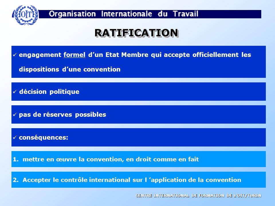 CENTRE INTERNATIONAL DE FORMATION DE LOIT/TURIN SOUMISSIONSOUMISSION obligation pour les Etats Membres de soumettre toutes les nouvelles conventions e