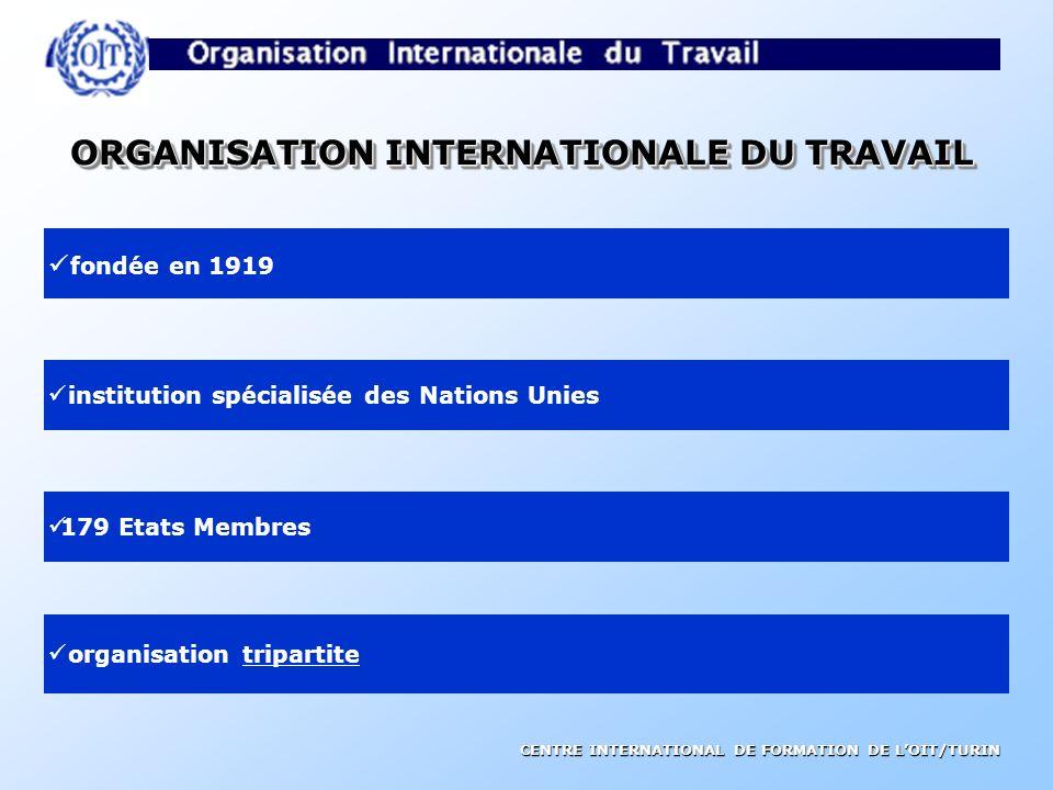 CENTRE INTERNATIONAL DE FORMATION DE LOIT/TURIN ORGANISATION INTERNATIONALE DU TRAVAIL fondée en 1919 institution spécialisée des Nations Unies 179 Etats Membres organisation tripartite