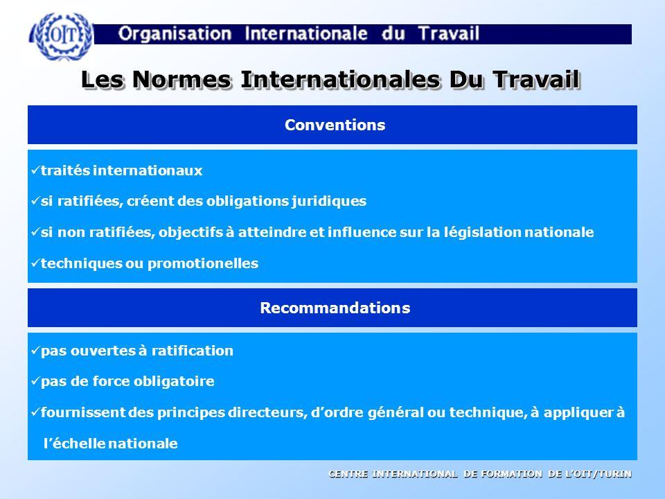 CENTRE INTERNATIONAL DE FORMATION DE LOIT/TURIN STRUCTURE DE L OIT 4 délégués par Etat membre Conférence Internationale du Travail Conseil d administr