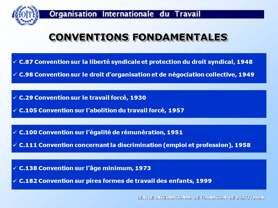 CENTRE INTERNATIONAL DE FORMATION DE LOIT/TURIN SUJETS COUVERTS PAR LES NIT Emploi Politique sociale Droits fondamentaux de l homme Relations professi
