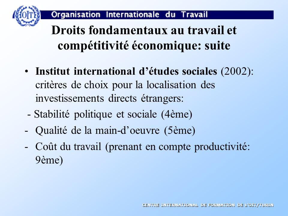 CENTRE INTERNATIONAL DE FORMATION DE LOIT/TURIN Droits fondamentaux au travail et compétitivité économique: suite Institut international détudes sociales (2002): critères de choix pour la localisation des investissements directs étrangers: - Stabilité politique et sociale (4ème) -Qualité de la main-doeuvre (5ème) -Coût du travail (prenant en compte productivité: 9ème)