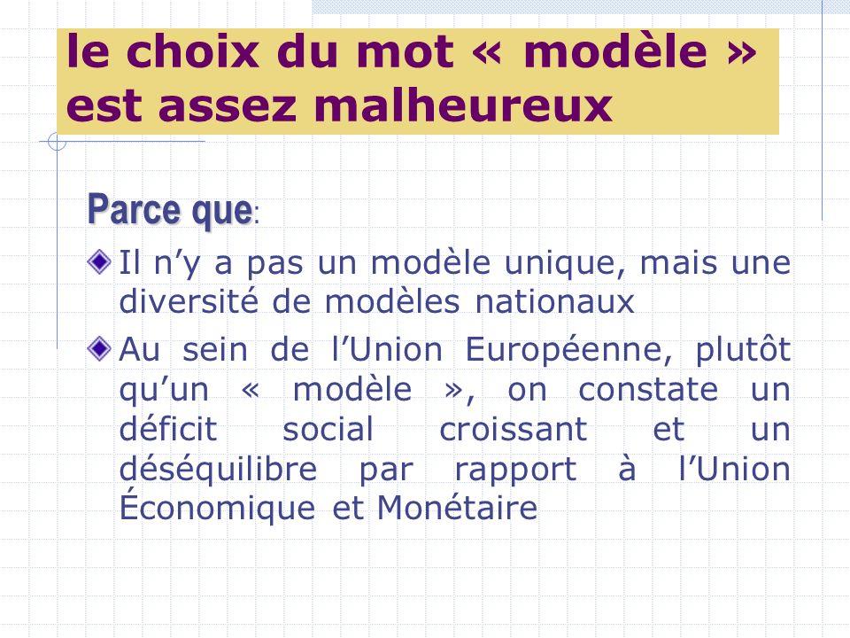 le choix du mot « modèle » est assez malheureux Parce que Parce que : Il ny a pas un modèle unique, mais une diversité de modèles nationaux Au sein de lUnion Européenne, plutôt quun « modèle », on constate un déficit social croissant et un déséquilibre par rapport à lUnion Économique et Monétaire