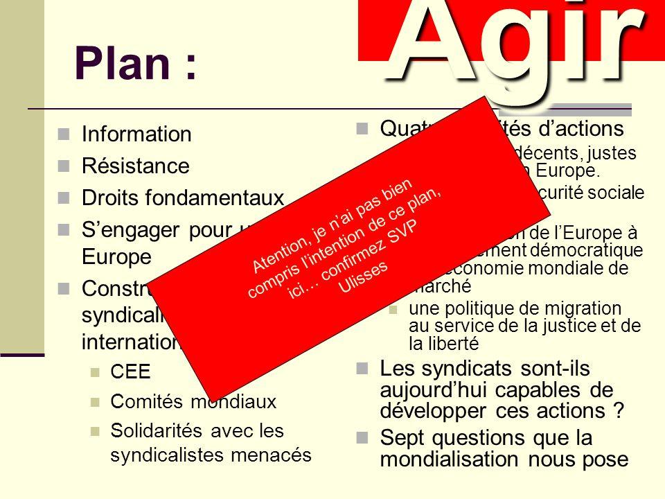Plan : Information Résistance Droits fondamentaux Sengager pour une autre Europe Construire le syndicalisme européen & international CEE Comités mondiaux Solidarités avec les syndicalistes menacés Quatre priorités dactions des emplois décents, justes et reconnus en Europe.