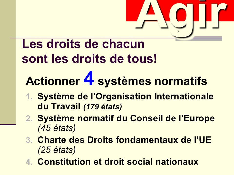 Les droits de chacun sont les droits de tous. Actionner 4 systèmes normatifs 1.