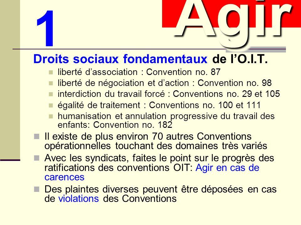 1 Droits sociaux fondamentaux de lO.I.T. liberté dassociation : Convention no.