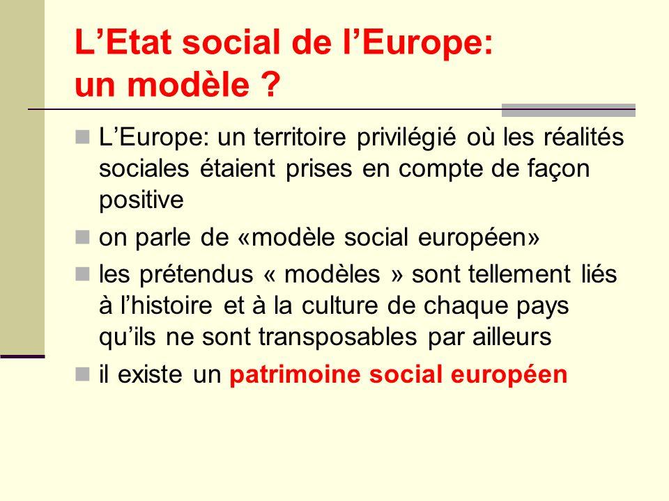 LEtat social de lEurope: un modèle .