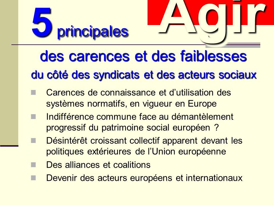 5 principales Carences de connaissance et dutilisation des systèmes normatifs, en vigueur en Europe Indifférence commune face au démantèlement progressif du patrimoine social européen .