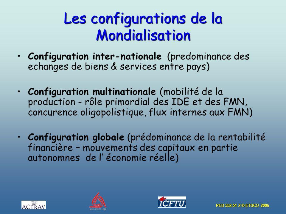 PED 552.51 13 © ETUCO 2006 Multinationales- OIT (Gr 5) Déclaration de principes tripartite de l OIT sur les FMN (1977 - instrument non contraignant)