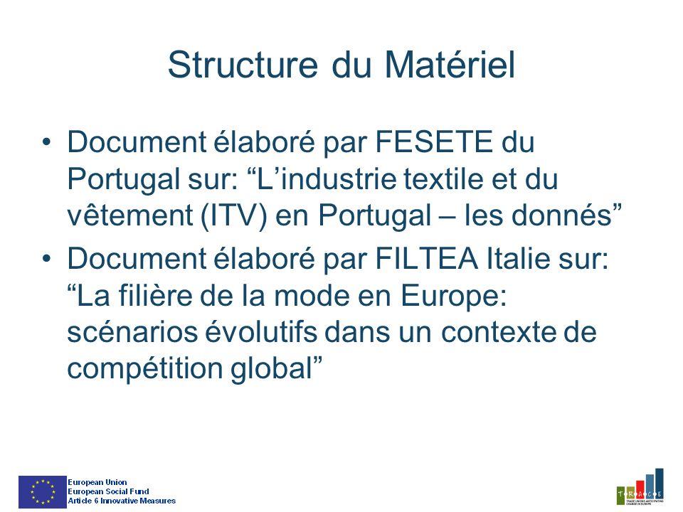 Structure du Matériel Document élaboré par FESETE du Portugal sur: Lindustrie textile et du vêtement (ITV) en Portugal – les donnés Document élaboré par FILTEA Italie sur: La filière de la mode en Europe: scénarios évolutifs dans un contexte de compétition global