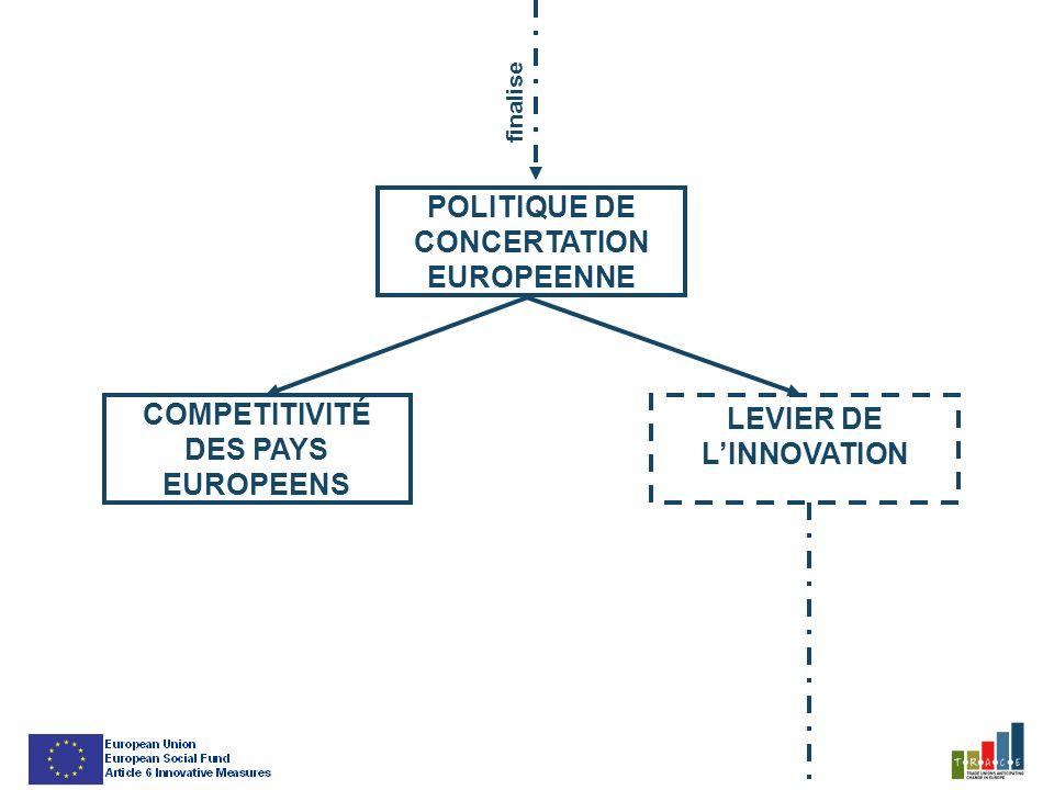 COMPETITIVITÉ DES PAYS EUROPEENS LEVIER DE LINNOVATION POLITIQUE DE CONCERTATION EUROPEENNE finalise