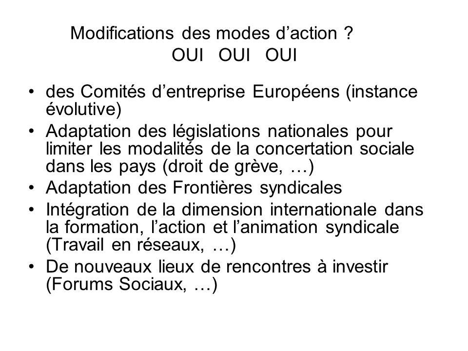 Modifications des modes daction ? OUIOUIOUI des Comités dentreprise Européens (instance évolutive) Adaptation des législations nationales pour limiter