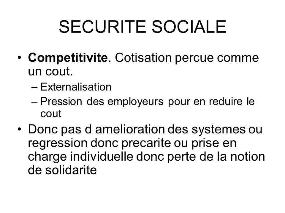 SECURITE SOCIALE Competitivite. Cotisation percue comme un cout. –Externalisation –Pression des employeurs pour en reduire le cout Donc pas d ameliora