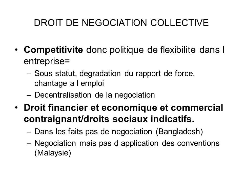 DROIT DE NEGOCIATION COLLECTIVE Competitivite donc politique de flexibilite dans l entreprise= –Sous statut, degradation du rapport de force, chantage