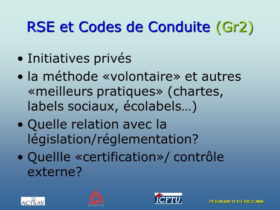 PED 04.020 11 © ETUCO 2004 RSE et Codes de Conduite (Gr2) Initiatives privés la méthode «volontaire» et autres «meilleurs pratiques» (chartes, labels sociaux, écolabels…) Quelle relation avec la législation/réglementation.