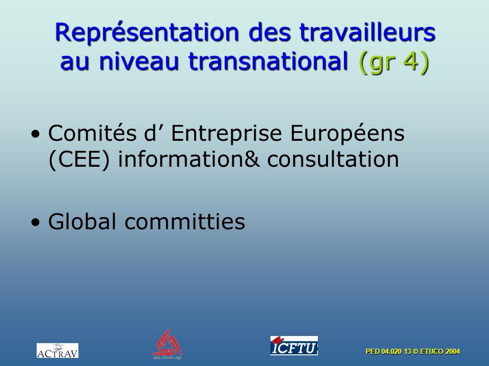 PED 04.020 13 © ETUCO 2004 Représentation des travailleurs au niveau transnational (gr 4) Comités d Entreprise Européens (CEE) information& consultation Global committies