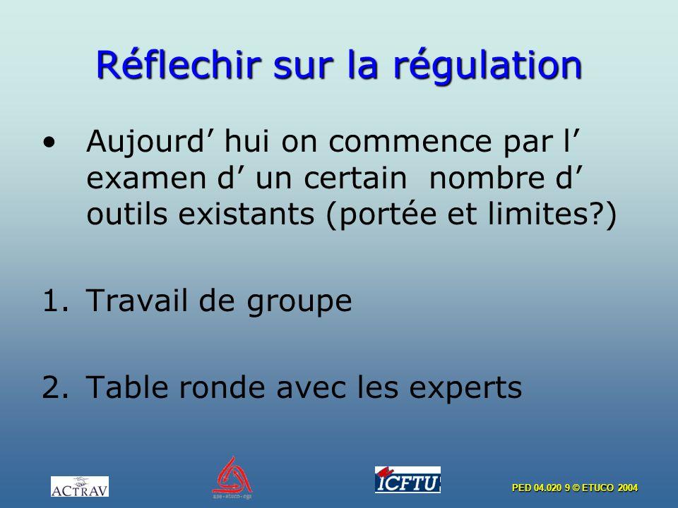 PED 04.020 9 © ETUCO 2004 Réflechir sur la régulation Aujourd hui on commence par l examen d un certain nombre d outils existants (portée et limites ) 1.Travail de groupe 2.Table ronde avec les experts