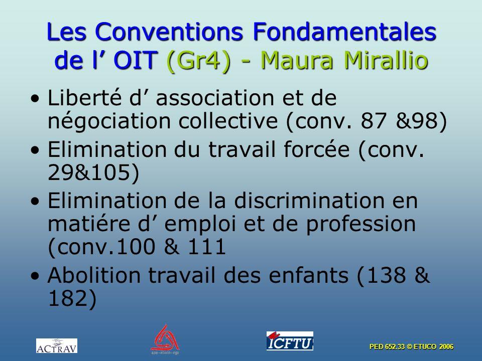 PED 652.33 © ETUCO 2006 Les Conventions Fondamentales de l OIT (Gr4) - Maura Mirallio Liberté d association et de négociation collective (conv.