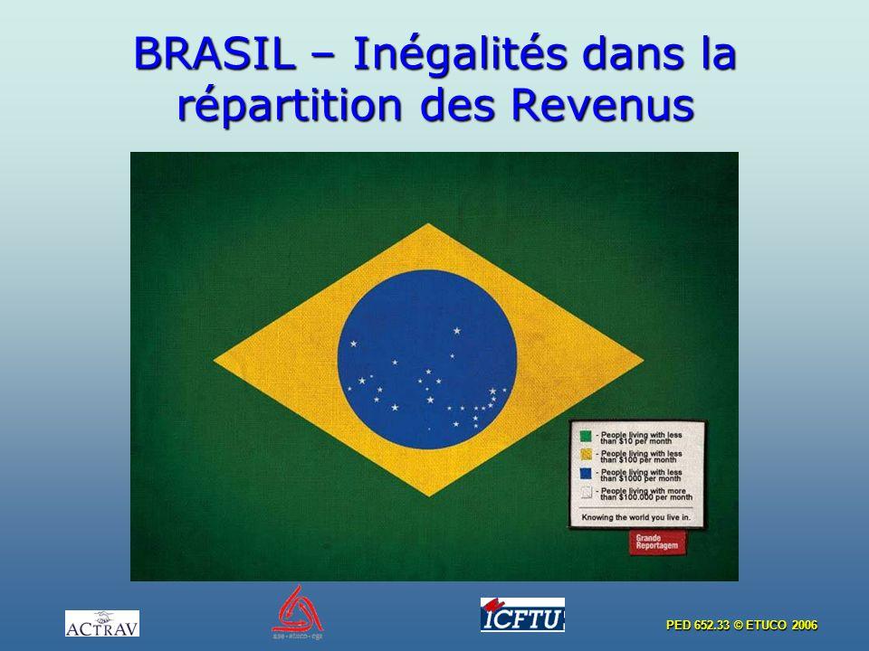 PED 652.33 © ETUCO 2006 BRASIL – Inégalités dans la répartition des Revenus