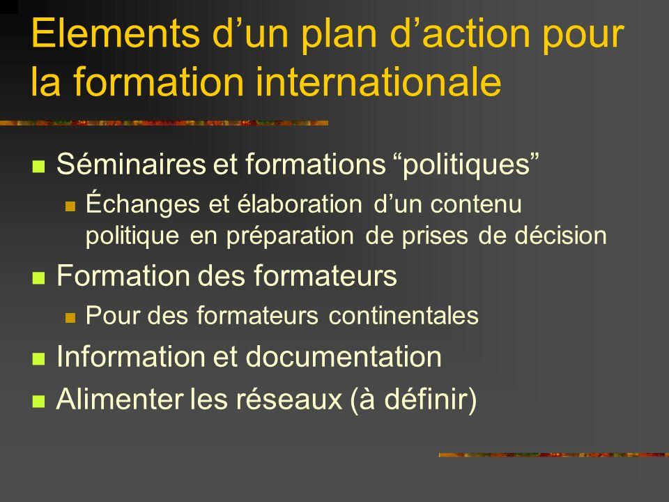 Elements dun plan daction pour la formation internationale Séminaires et formations politiques Échanges et élaboration dun contenu politique en prépar
