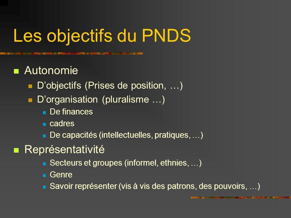 Les objectifs du PNDS Autonomie Dobjectifs (Prises de position, …) Dorganisation (pluralisme …) De finances cadres De capacités (intellectuelles, pratiques, …) Représentativité Secteurs et groupes (informel, ethnies, …) Genre Savoir représenter (vis à vis des patrons, des pouvoirs, …)