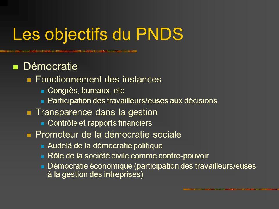 Les objectifs du PNDS Démocratie Fonctionnement des instances Congrès, bureaux, etc Participation des travailleurs/euses aux décisions Transparence da