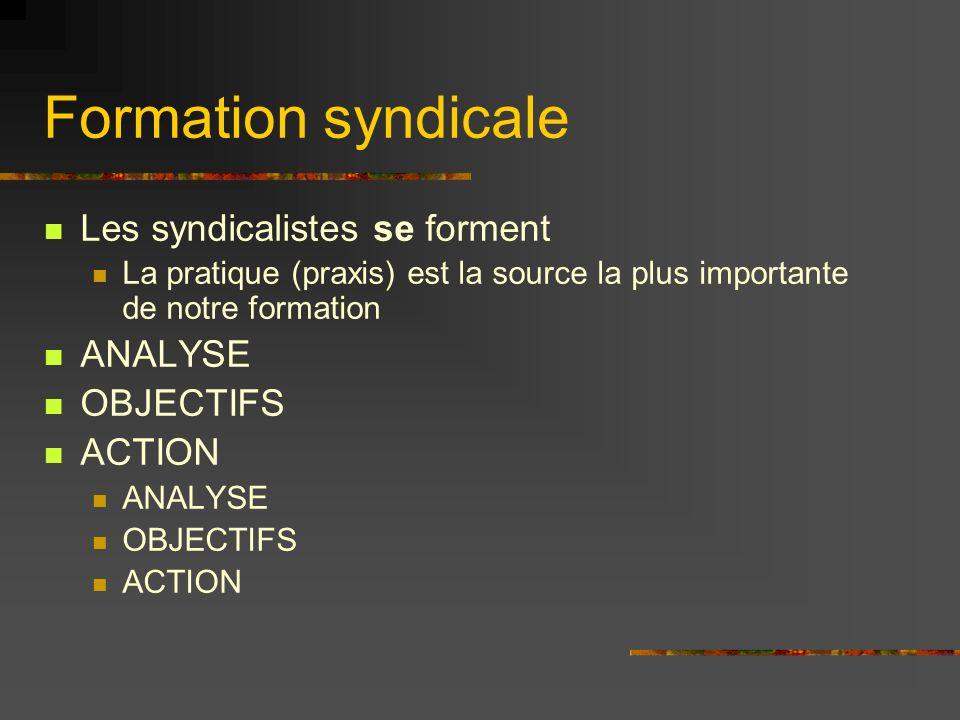 Formation syndicale Les syndicalistes se forment La pratique (praxis) est la source la plus importante de notre formation ANALYSE OBJECTIFS ACTION ANALYSE OBJECTIFS ACTION