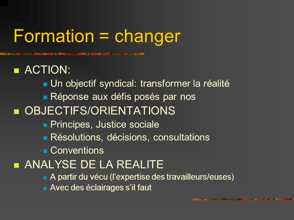 Formation = changer ACTION: Un objectif syndical: transformer la réalité Réponse aux défis posés par nos OBJECTIFS/ORIENTATIONS Principes, Justice sociale Résolutions, décisions, consultations Conventions ANALYSE DE LA REALITE A partir du vécu (lexpertise des travailleurs/euses) Avec des éclairages sil faut