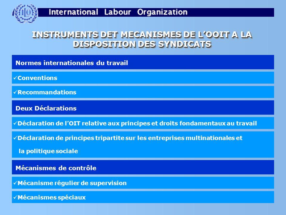 INSTRUMENTS DET MECANISMES DE LOOIT A LA DISPOSITION DES SYNDICATS Normes internationales du travail Deux Déclarations Conventions Déclaration de lOIT