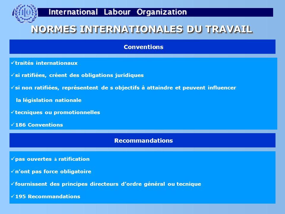 traités internationaux si ratifiées, créent des obligations juridiques si non ratifiées, représentent de s objectifs à attaindre et peuvent influencer