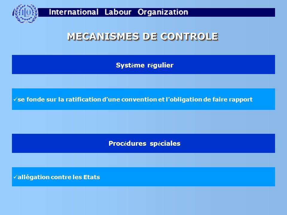 MECANISMES DE CONTROLE Syst è me r é gulier Proc é dures sp é ciales allégation contre les Etats se fonde sur la ratification dune convention et lobli