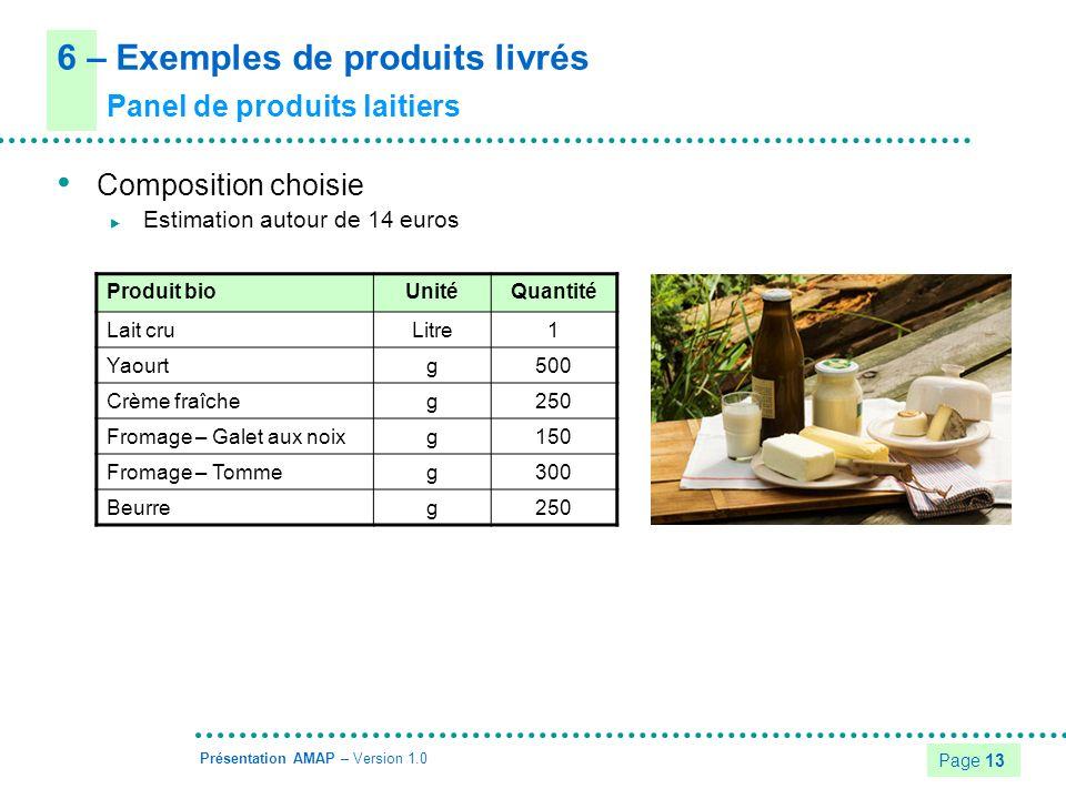 Page 14 Présentation AMAP – Version 1.0 6 – Exemples de produits livrés Autres produits Produit bioUnitéQuantitéPrix indicatif Fruits – Pommes, poireskg12 ŒufsPièce62 Mielkg0,56 Sel – Fleur de selkg0,254,30 Sel – Gros selkg11,50 Viande – Bœuf (caissette)kg111 Viande – Agneau (caissette)kg114 Viande – Porc (caissette)kg110 Viande – Poulet, pintade, canardkg18 Prix relevés dans plusieurs AMAP fin 2008 – début 2009 + polluant – polluant