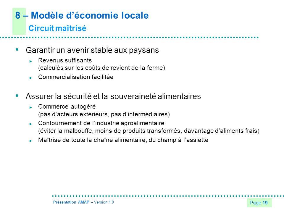 Page 20 Présentation AMAP – Version 1.0 8 – Modèle déconomie locale Objectifs Écologiquement sain Socialement équitable Économiquement viable Penser global, agir local