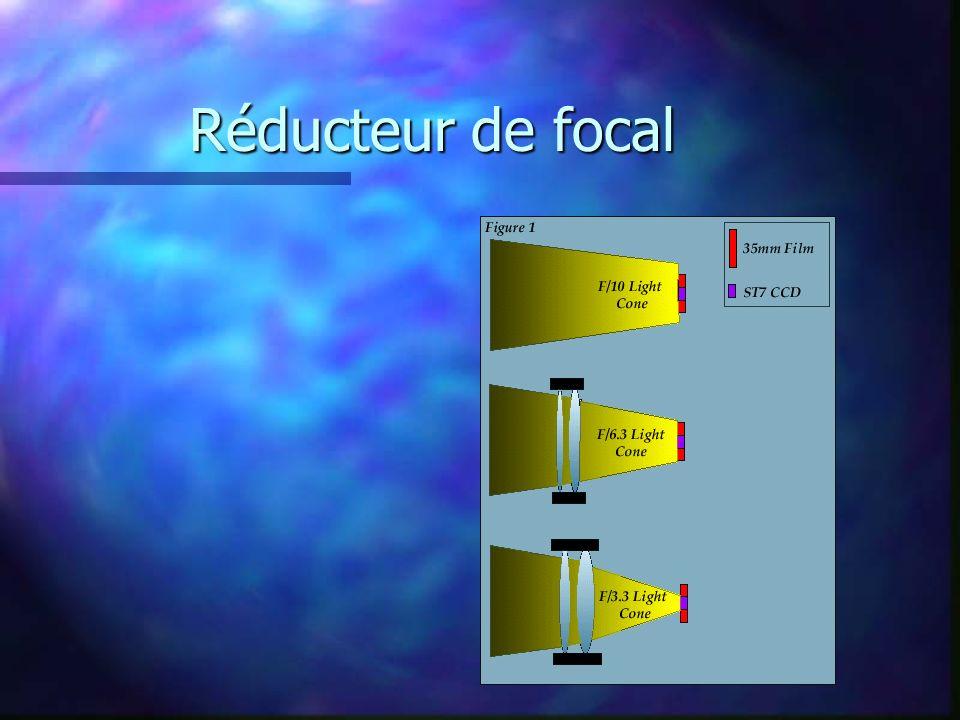 Réducteur de focal