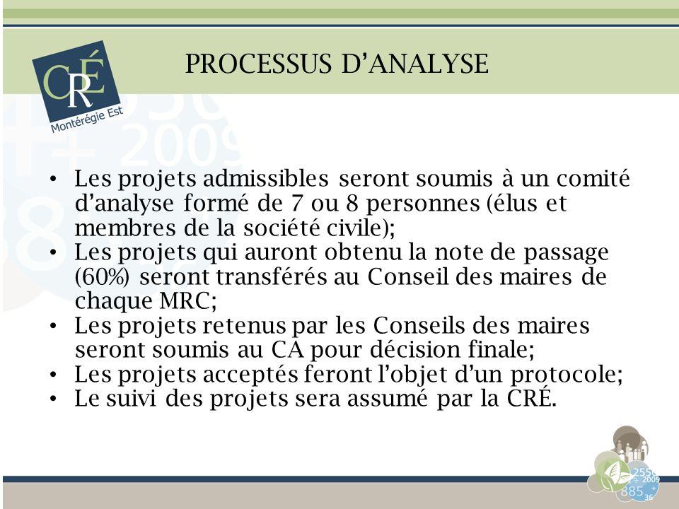 PROCESSUS DANALYSE Les projets admissibles seront soumis à un comité danalyse formé de 7 ou 8 personnes (élus et membres de la société civile); Les pr