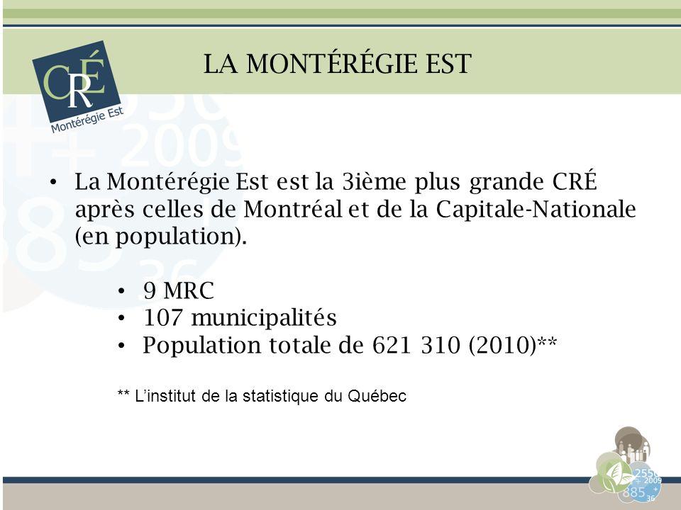 LA MONTÉRÉGIE EST La Montérégie Est est la 3ième plus grande CRÉ après celles de Montréal et de la Capitale-Nationale (en population). 9 MRC 107 munic