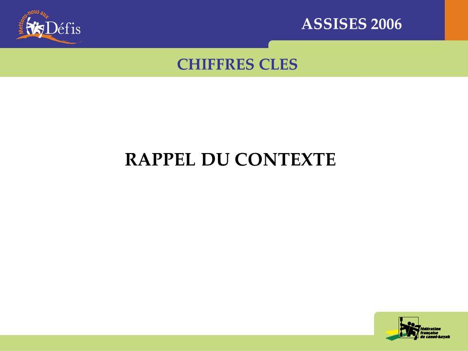 ASSISES 2006 RAPPEL DU CONTEXTE CHIFFRES CLES