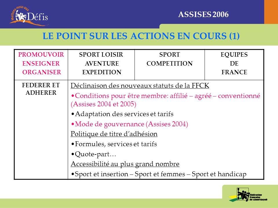 ASSISES 2006 LE POINT SUR LES ACTIONS EN COURS (1) PROMOUVOIR ENSEIGNER ORGANISER SPORT LOISIR AVENTURE EXPEDITION SPORT COMPETITION EQUIPES DE FRANCE FEDERER ET ADHERER Déclinaison des nouveaux statuts de la FFCK Conditions pour être membre: affilié – agréé – conventionné (Assises 2004 et 2005) Adaptation des services et tarifs Mode de gouvernance (Assises 2004) Politique de titre dadhésion Formules, services et tarifs Quote-part… Accessibilité au plus grand nombre Sport et insertion – Sport et femmes – Sport et handicap