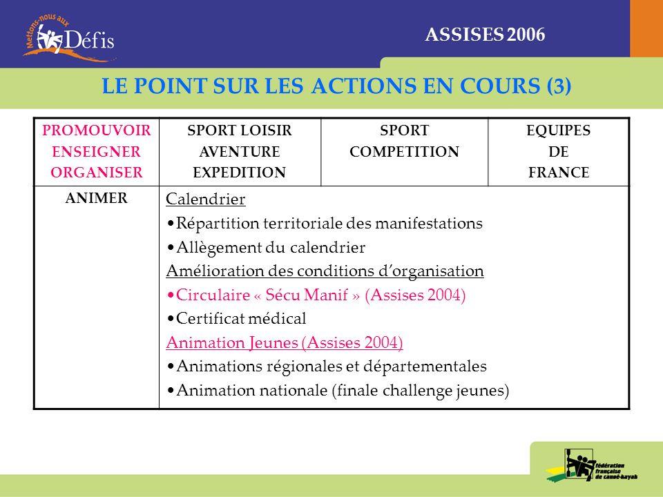 ASSISES 2006 LE POINT SUR LES ACTIONS EN COURS (3) PROMOUVOIR ENSEIGNER ORGANISER SPORT LOISIR AVENTURE EXPEDITION SPORT COMPETITION EQUIPES DE FRANCE ANIMER Calendrier Répartition territoriale des manifestations Allègement du calendrier Amélioration des conditions dorganisation Circulaire « Sécu Manif » (Assises 2004) Certificat médical Animation Jeunes (Assises 2004) Animations régionales et départementales Animation nationale (finale challenge jeunes)