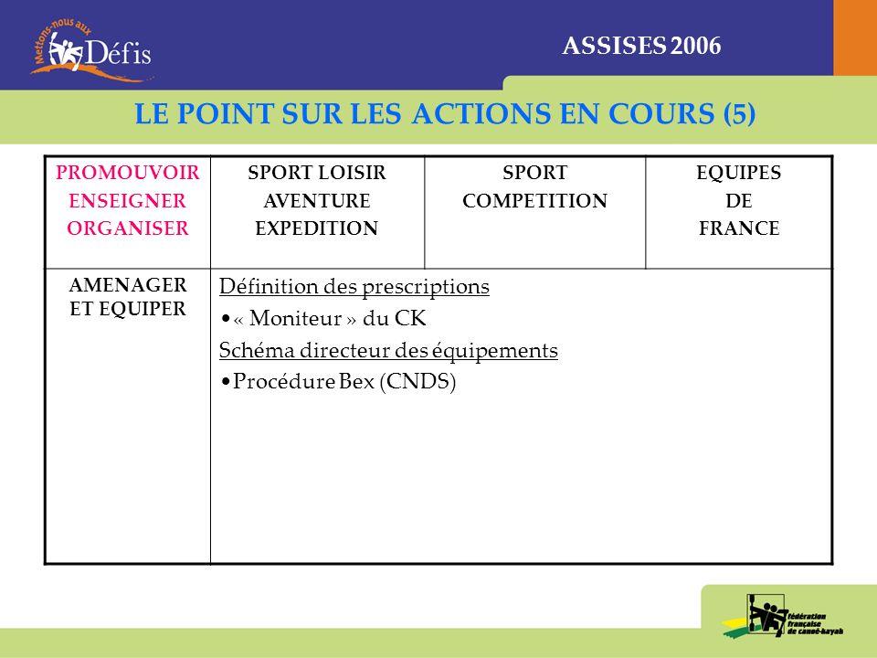 ASSISES 2006 LE POINT SUR LES ACTIONS EN COURS (5) PROMOUVOIR ENSEIGNER ORGANISER SPORT LOISIR AVENTURE EXPEDITION SPORT COMPETITION EQUIPES DE FRANCE AMENAGER ET EQUIPER Définition des prescriptions « Moniteur » du CK Schéma directeur des équipements Procédure Bex (CNDS)