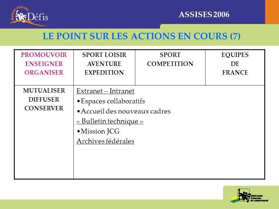 ASSISES 2006 LE POINT SUR LES ACTIONS EN COURS (6) PROMOUVOIR ENSEIGNER ORGANISER SPORT LOISIR AVENTURE EXPEDITION SPORT COMPETITION EQUIPES DE FRANCE