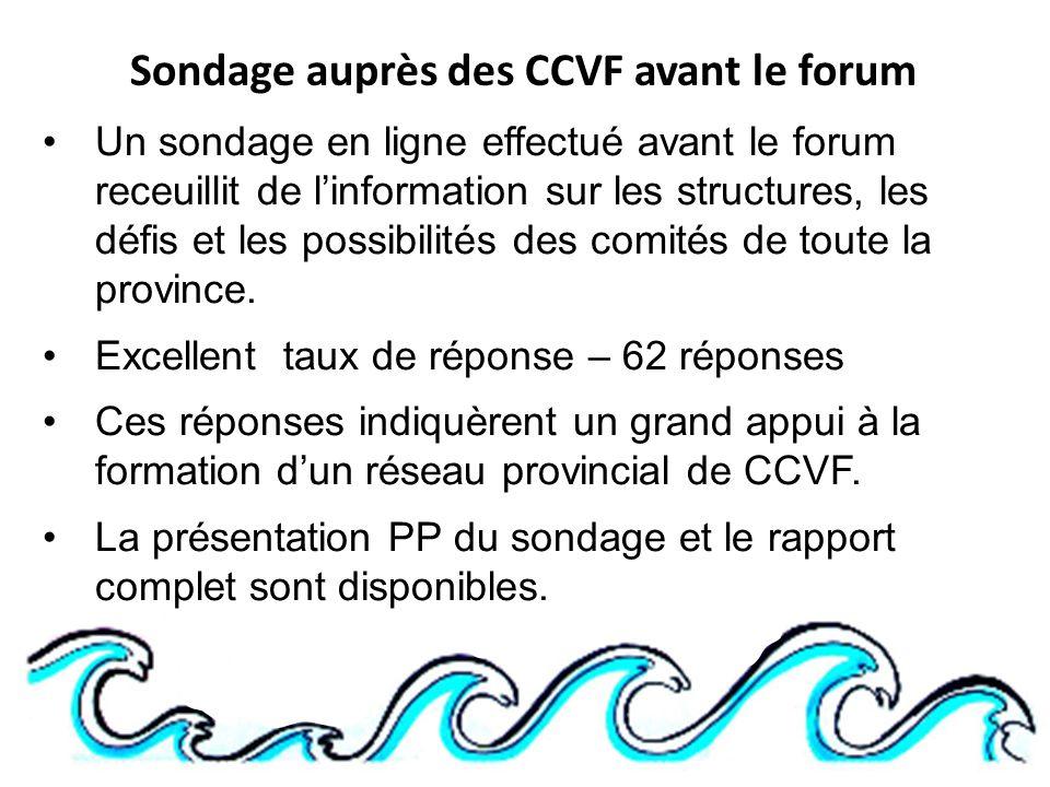 Sondage auprès des CCVF avant le forum Un sondage en ligne effectué avant le forum receuillit de linformation sur les structures, les défis et les possibilités des comités de toute la province.