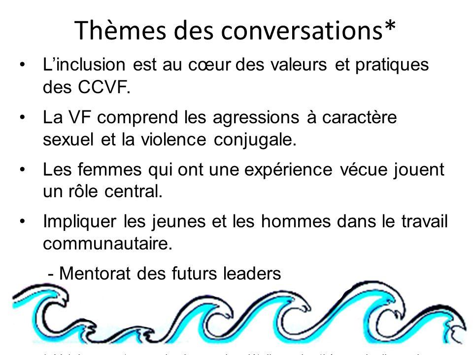 Thèmes des conversations* Linclusion est au cœur des valeurs et pratiques des CCVF.
