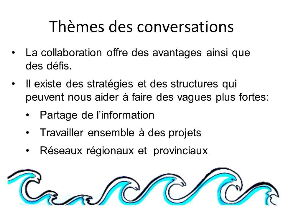 Thèmes des conversations La collaboration offre des avantages ainsi que des défis.